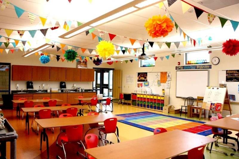 Classroom Ideas Tumblr ~ مفاتيح الإدارة الصفية الفعالة في رياض الأطفال تعليم جديد