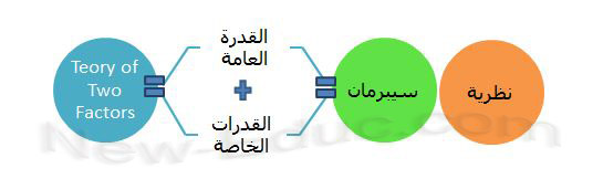 8-teory of 2 factors-2