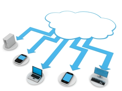 Cloud Sharing