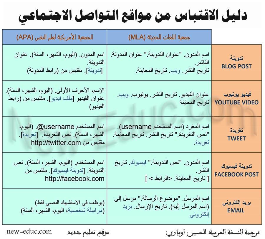 Cite a Website with MLA - Citation Machine