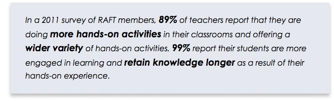 الحركة بركة في التعليم