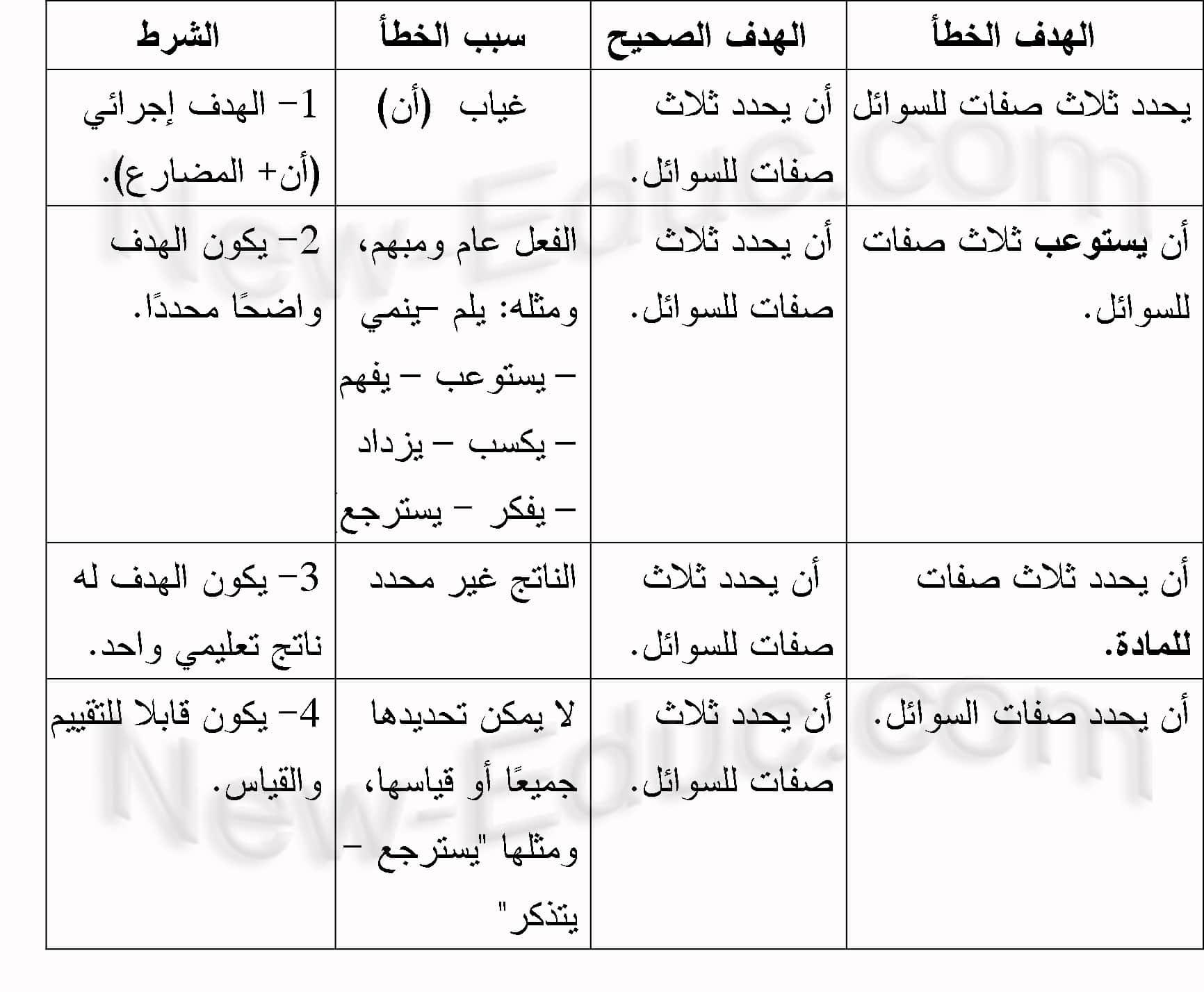 jadwal  ahdaf