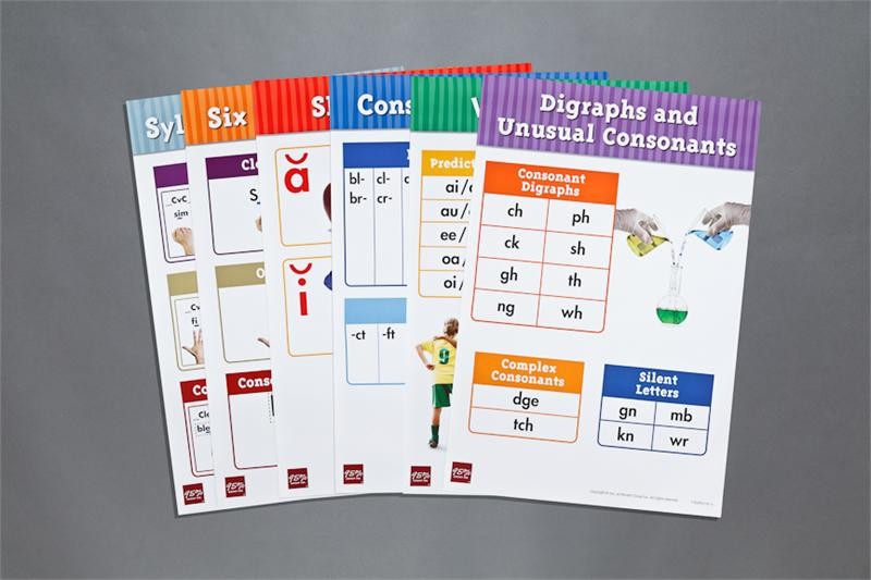 تصميم الملصقات التعليمية
