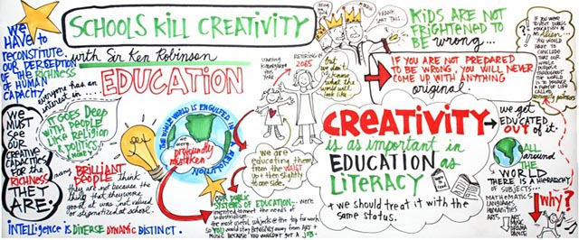 ted_schoolskillcreativity-800x332