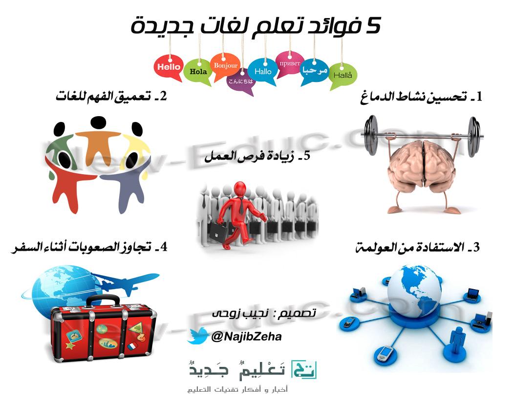 فوائد-تعلم-لغات-جديدة