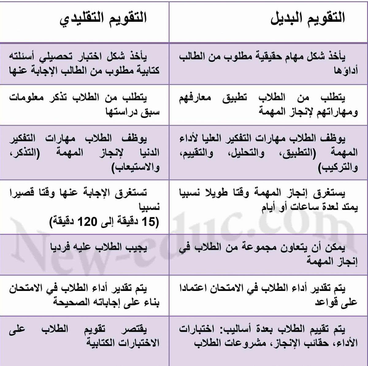 التقويم البديل pdf