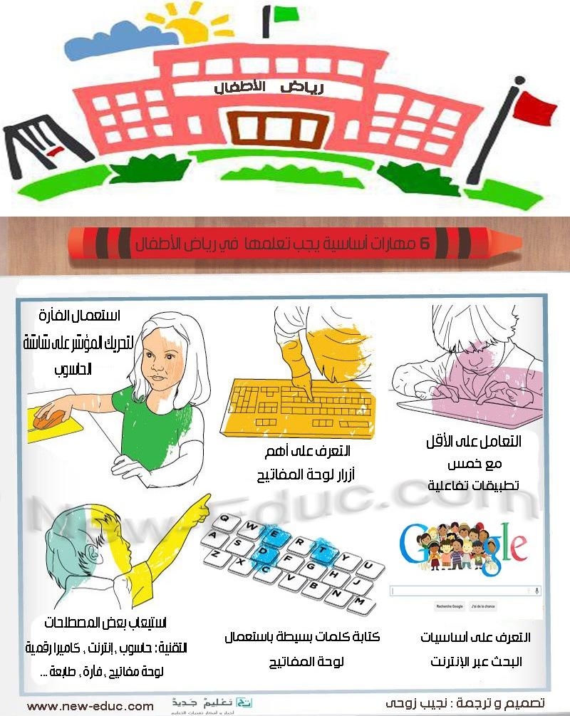 مهارات-رياض الأطفال