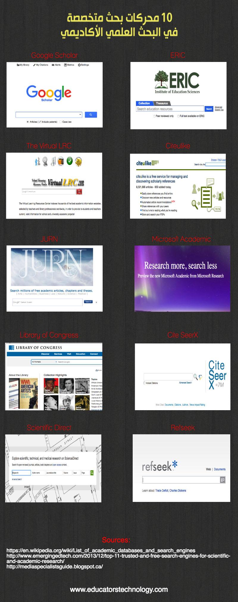 محركات البحث العلمي الأكاديمي