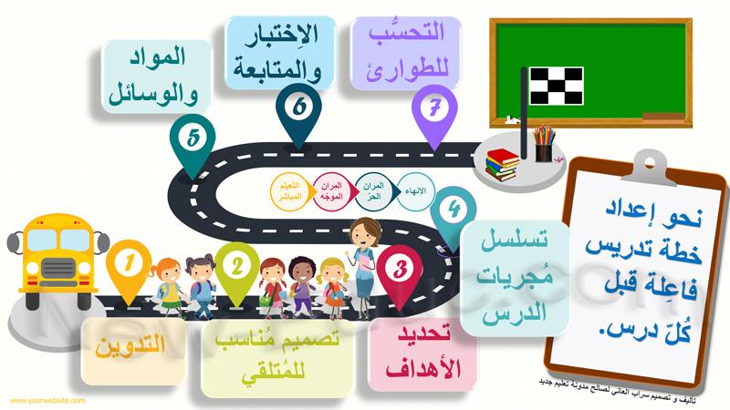 خطة التدريس