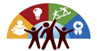 استراتيجية الحصاد في التدريس