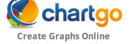 أدوات إنشاء الرسوم البيانية