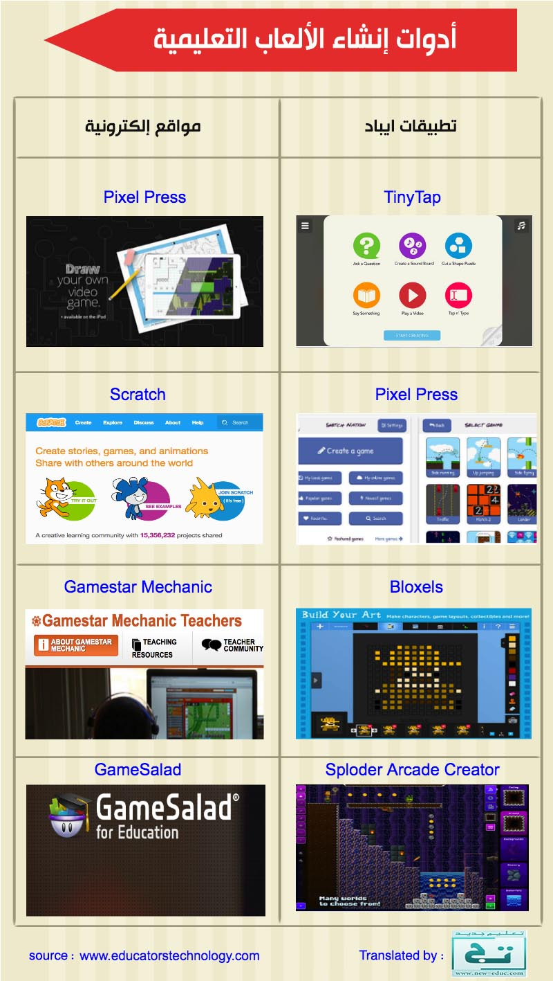 إنشاء الألعاب التعليمية