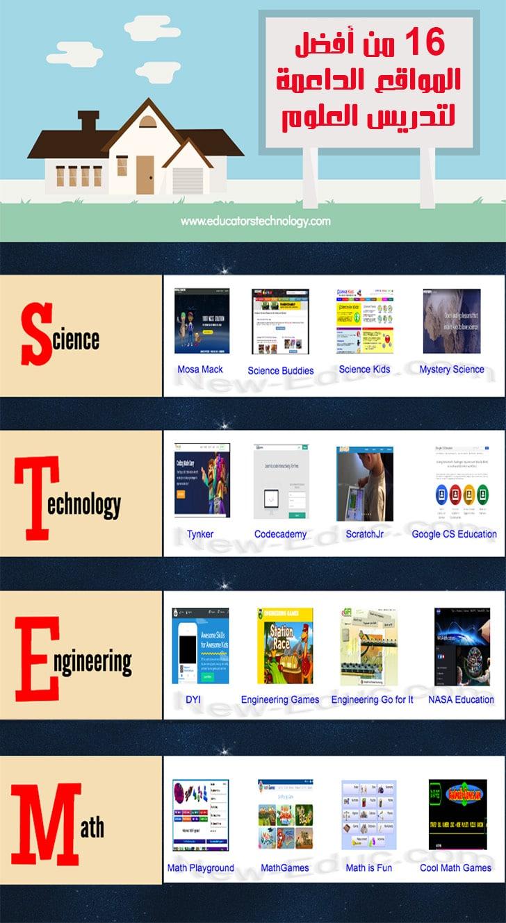 مواقع تدريس العلوم