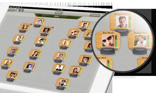 تطبيق teacher kit ل الإدارة الصفية الإلكترونية