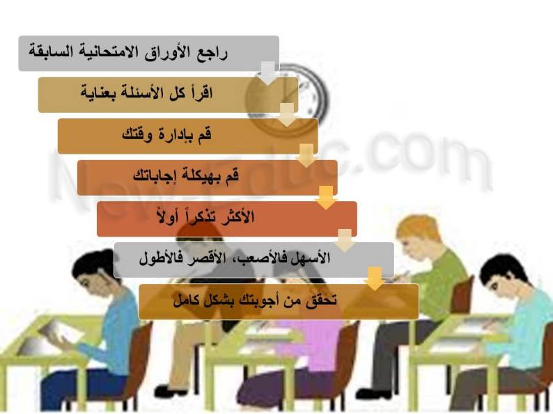 نصائح للنجاح في الامتحانات