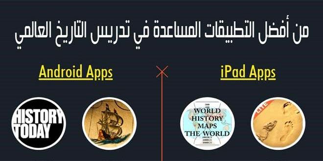 من أفضل التطبيقات المساعدة في تدريس التاريخ العالمي